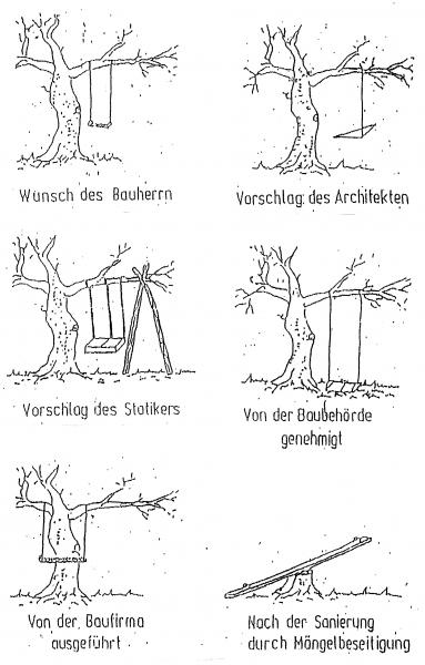 Architekten-humor